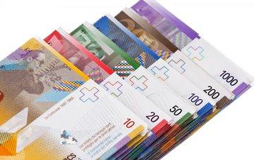 Švýcarská měna, směna a ceny