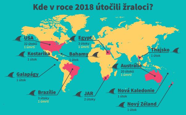 Mapa nevyprovokovaných útoků žraloka v roce 2018